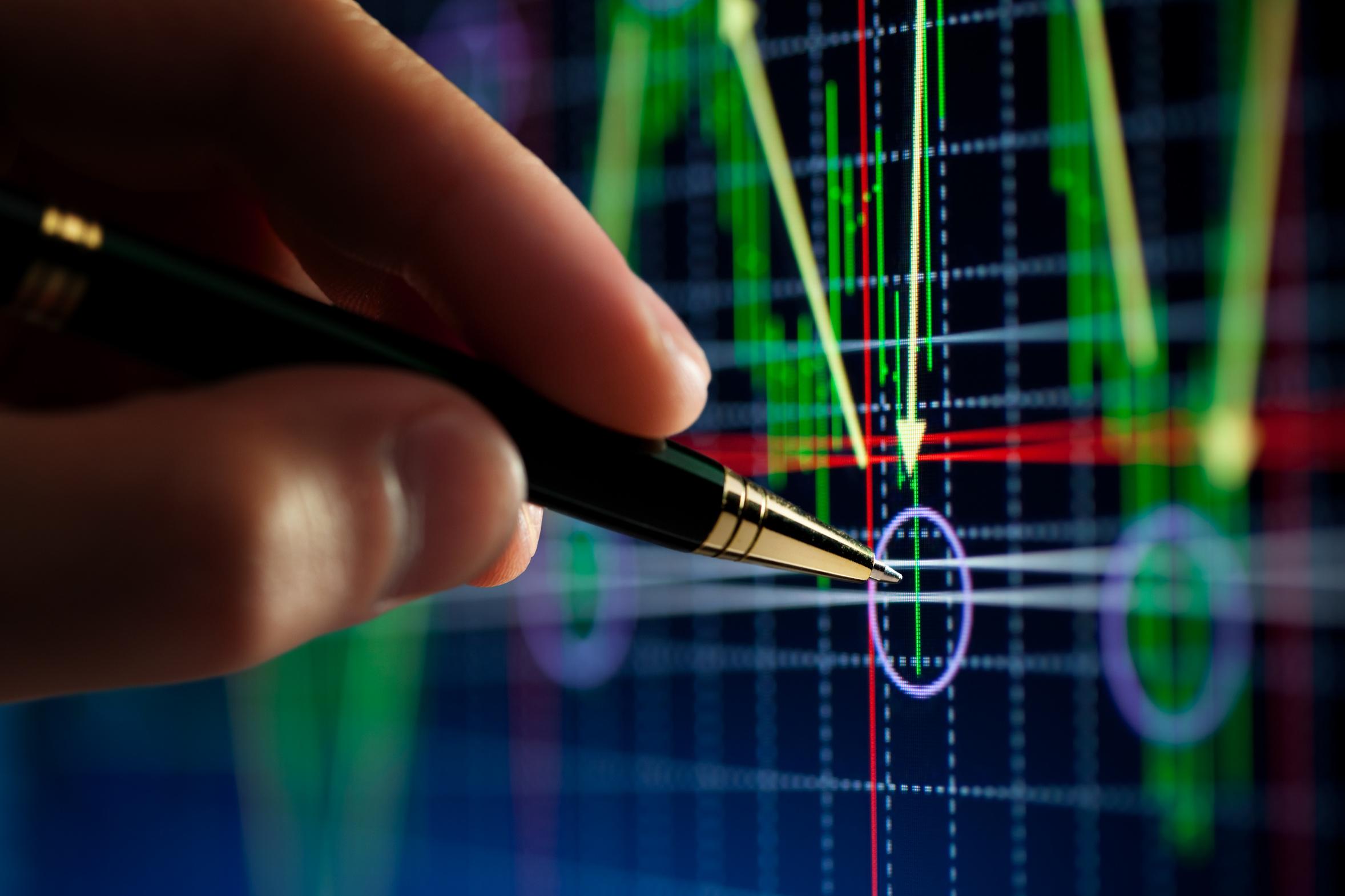 Сигналы технического анализа форекс
