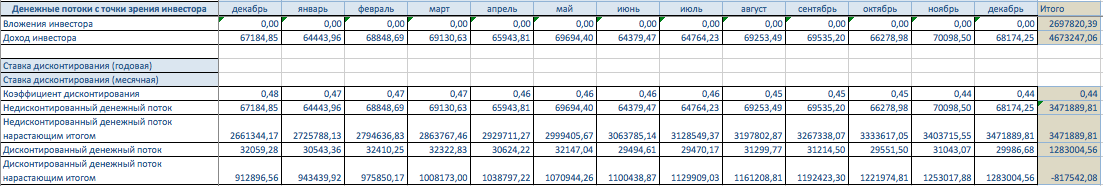 Оценка акций компании forex news usd