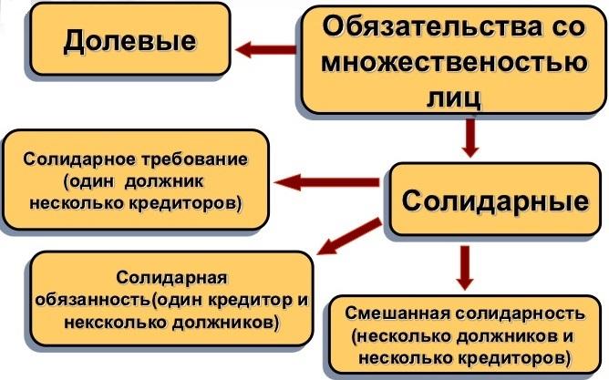 Для вступающих - Союз Строительных Компаний «ТАШИР