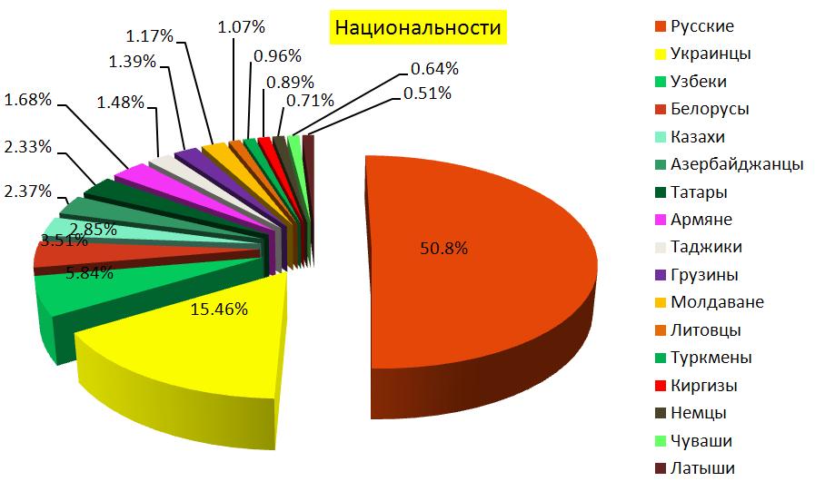 Прокат квадроциклов в Минске — kvadro-cross.by