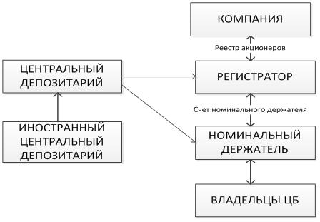 Конституция российской федерации это