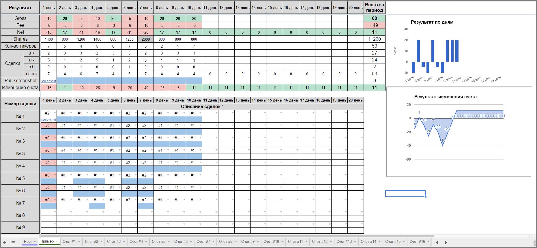 Forex таблицы схемы статистика як працювати на forex
