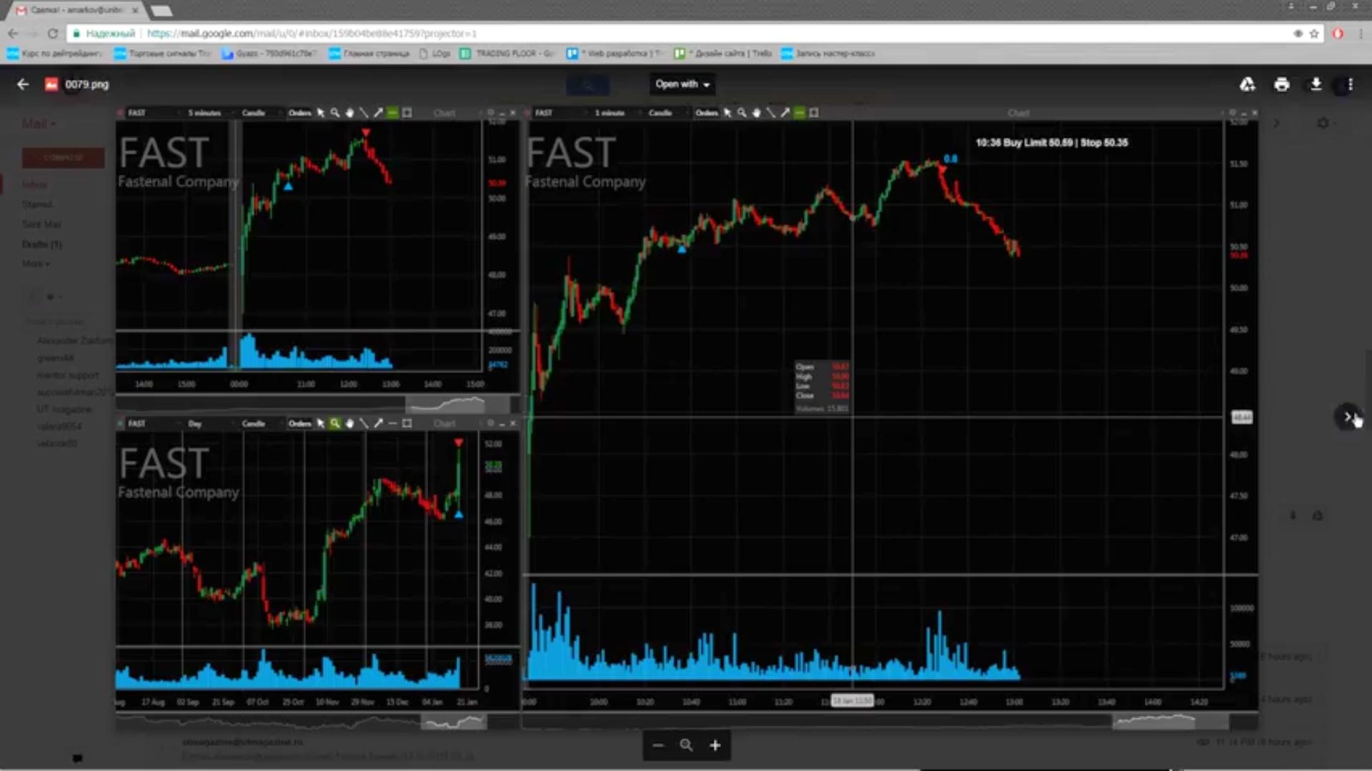 Trading Floor Review 60 - Затишье перед бурей
