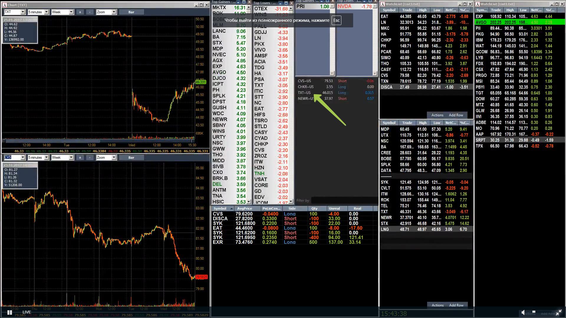 Trading Floor Review 61 - Сезон в разгаре, Dow Jones 20,000 + Фишка Сезона