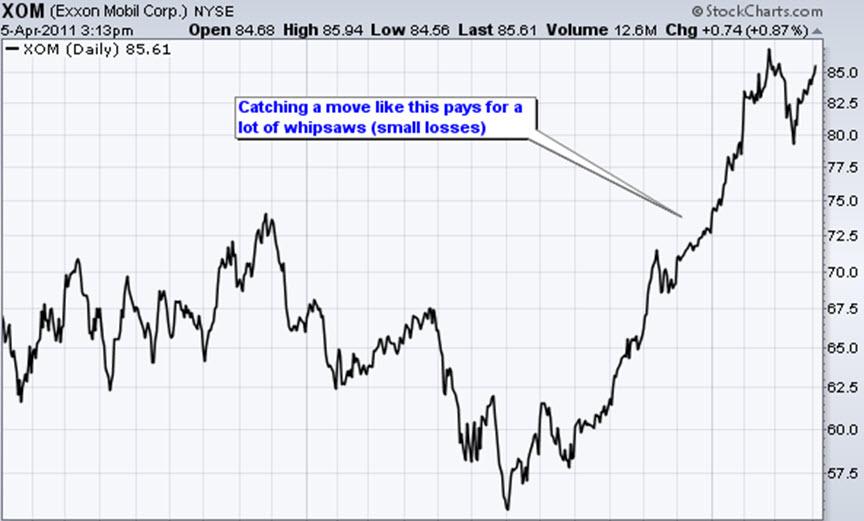 Случайны или закономерны ценовые движения на финансовых рынках?