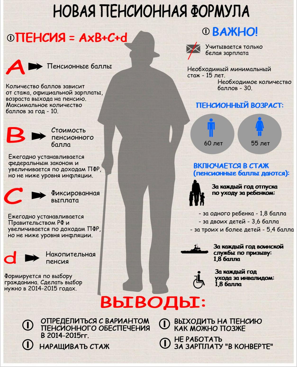 Принцип перерасчета пенсии для работающих пенсионеров