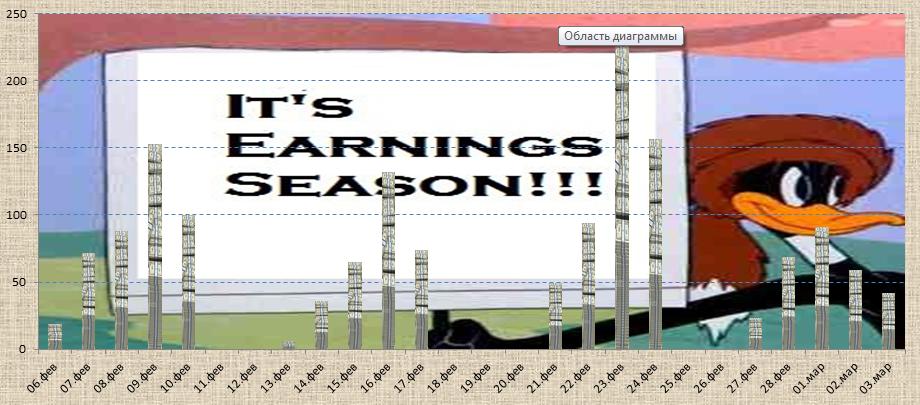 Trading Floor Review 62 – Сезон отчетов продолжается