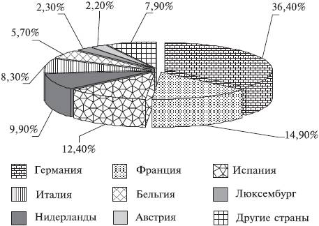 Инструкция 2-П Центрального Банка