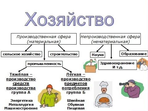внешнеэкономический комплекс россии реферат