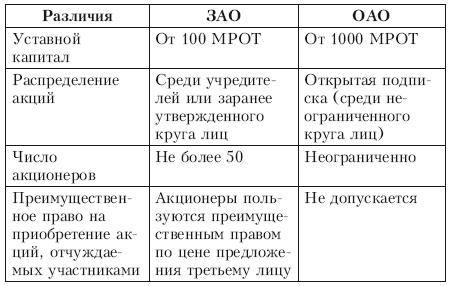 Forex уставной капитал советники форекс ilan1 6 скачать бесплатно