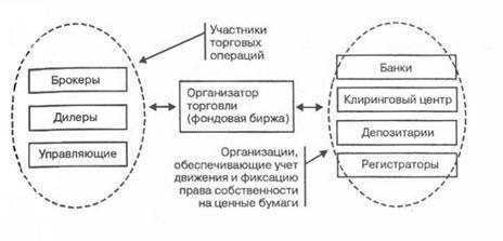 Участие российской федерации в торгах на фондовых биржах онлайн трейд режим работы нижний новгород