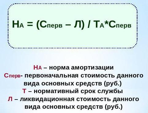 Нормы средств индивидуальной защиты справочник