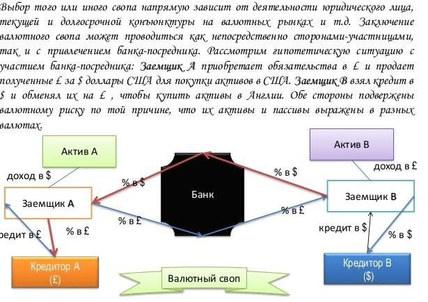 Опционная операция валюты программа для торговли на forex