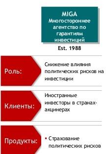 Маиг россия член от
