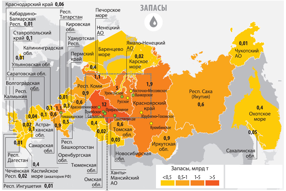 Основные нефтяные месторождения россии форекс система точного входа