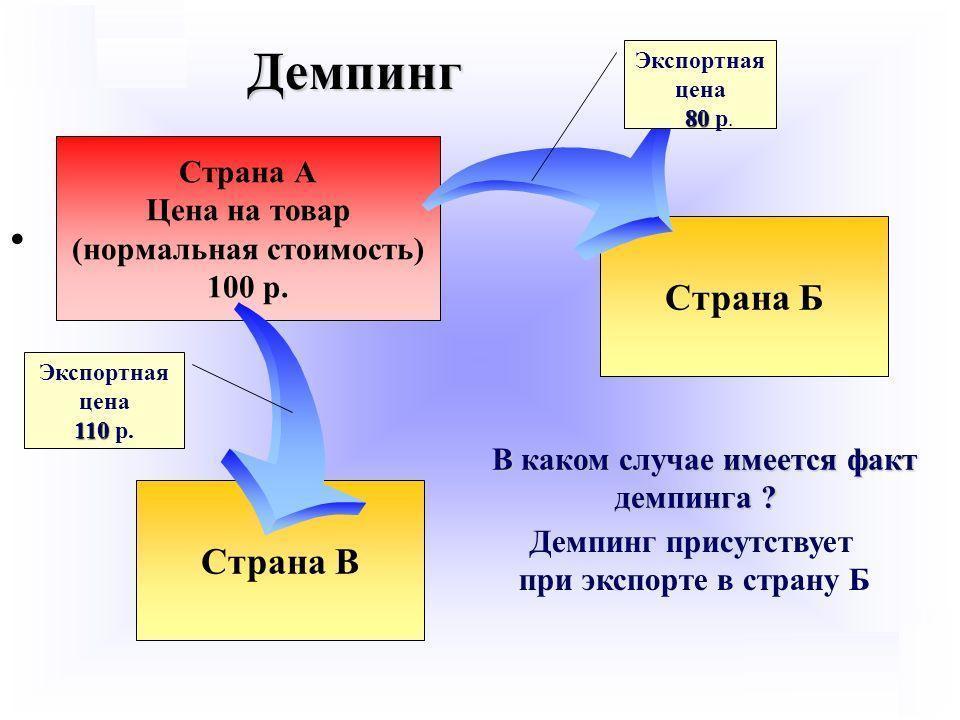 Определение опционной маржи free forex webinars