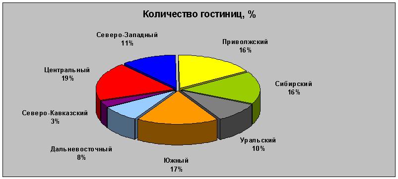 Investigații în analiza