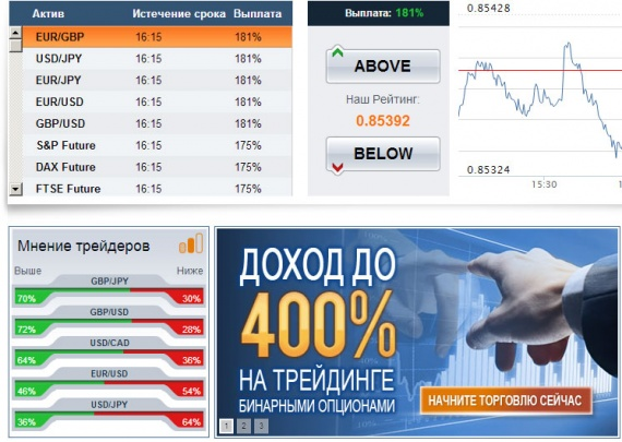 binary option trading with our money