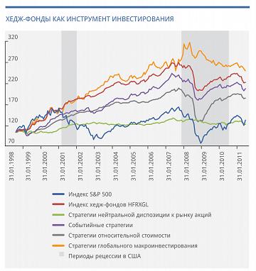 Forex стратегии инвестирования индикаторы скальпинг на форекс