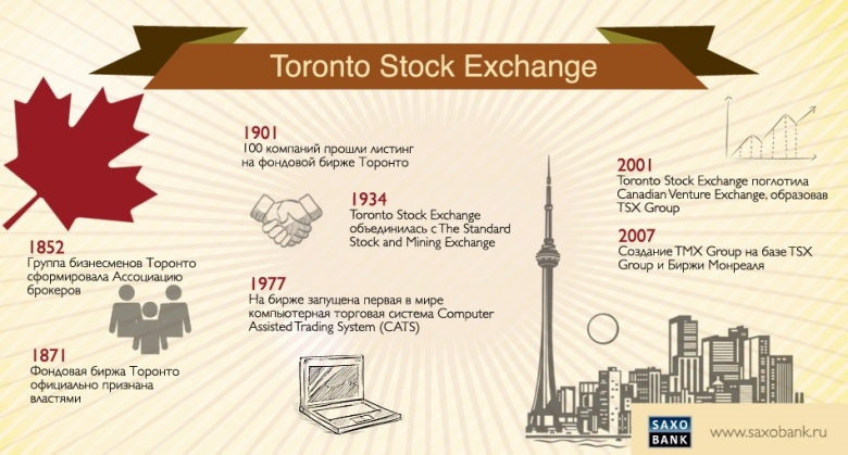 information systems strategy at the toronto stock exchange essay