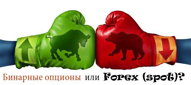 Бинарные опционы forex мастерфорекс киев