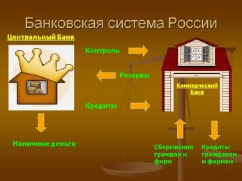 государственный кредит россии