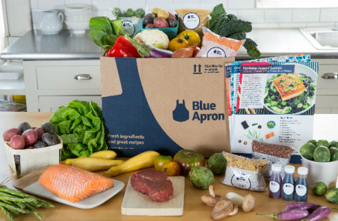 Предстоящее IPO Blue Apron Holdings, Inc. APRN